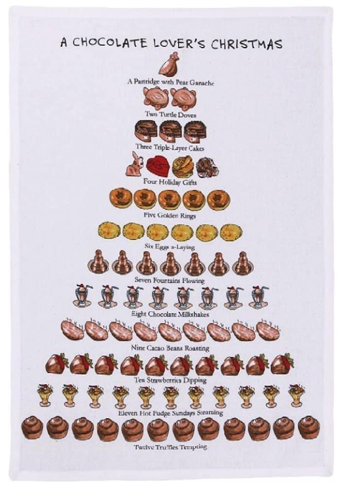 "Twelve Days Of Chocolate Lovers Christmas Dish Towel - 18"" x 26"""