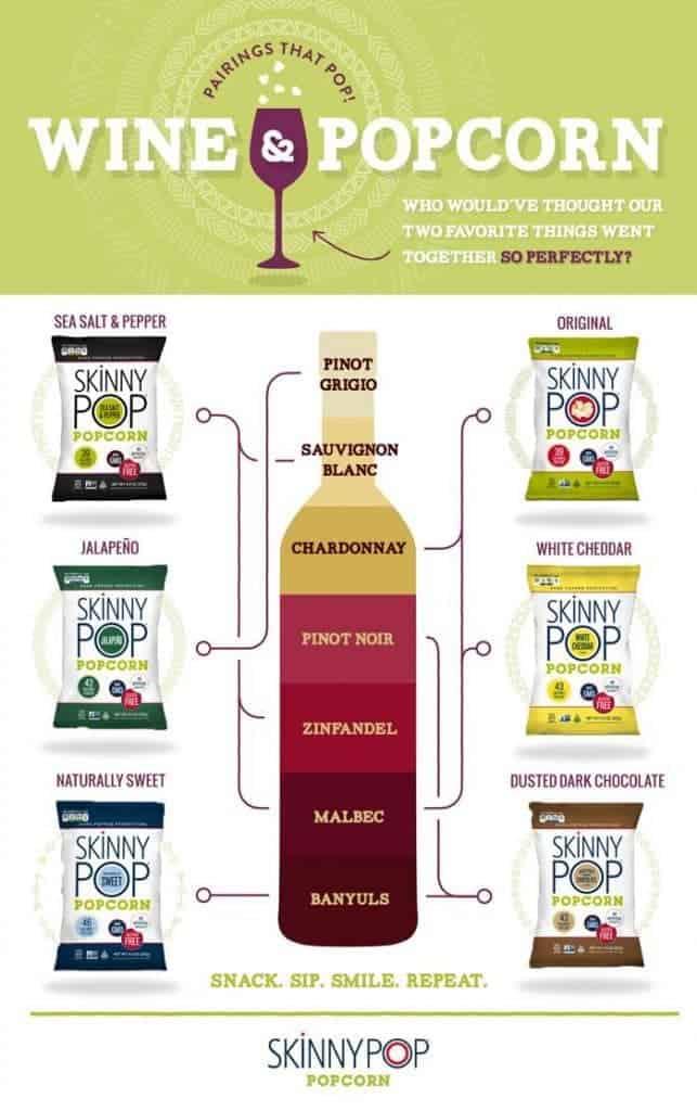 SkinnyPop popcorn graphic