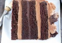 Chocolate Fudge Layer Cake #SundaySupper